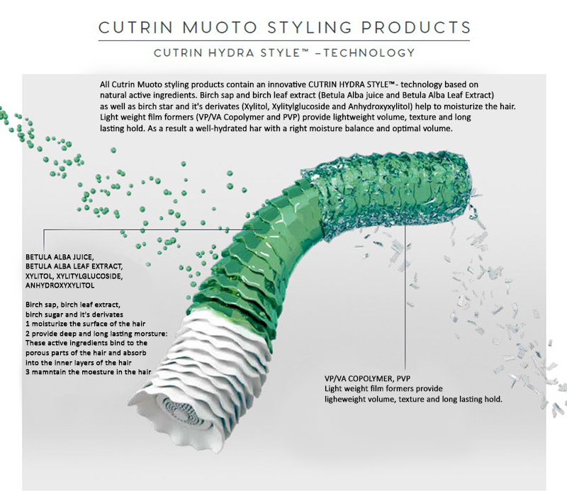 Cutrin Muoto styling products